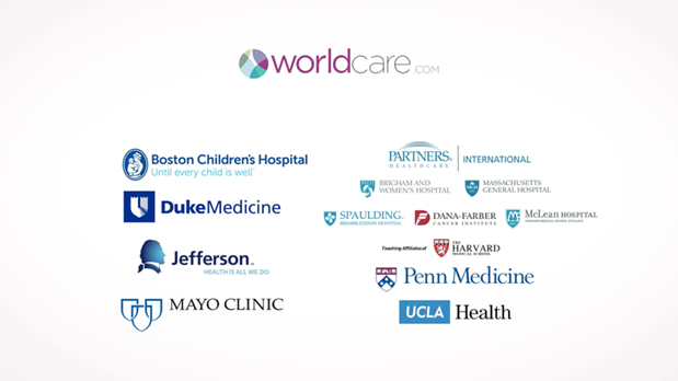 Worldcare case study institutions